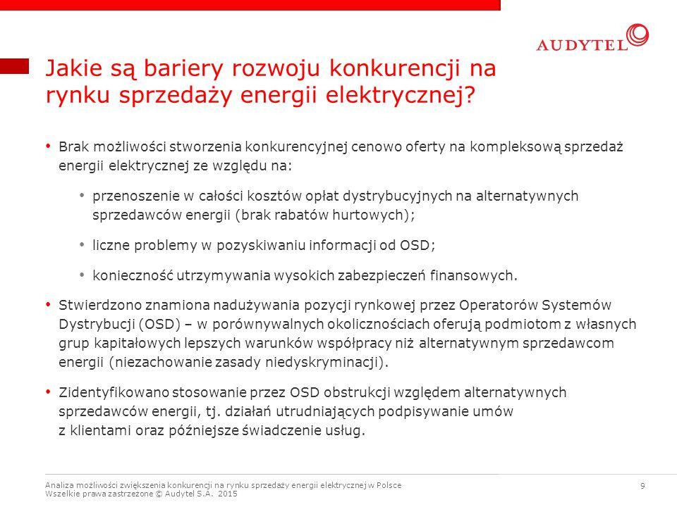 Jakie są bariery rozwoju konkurencji na rynku sprzedaży energii elektrycznej