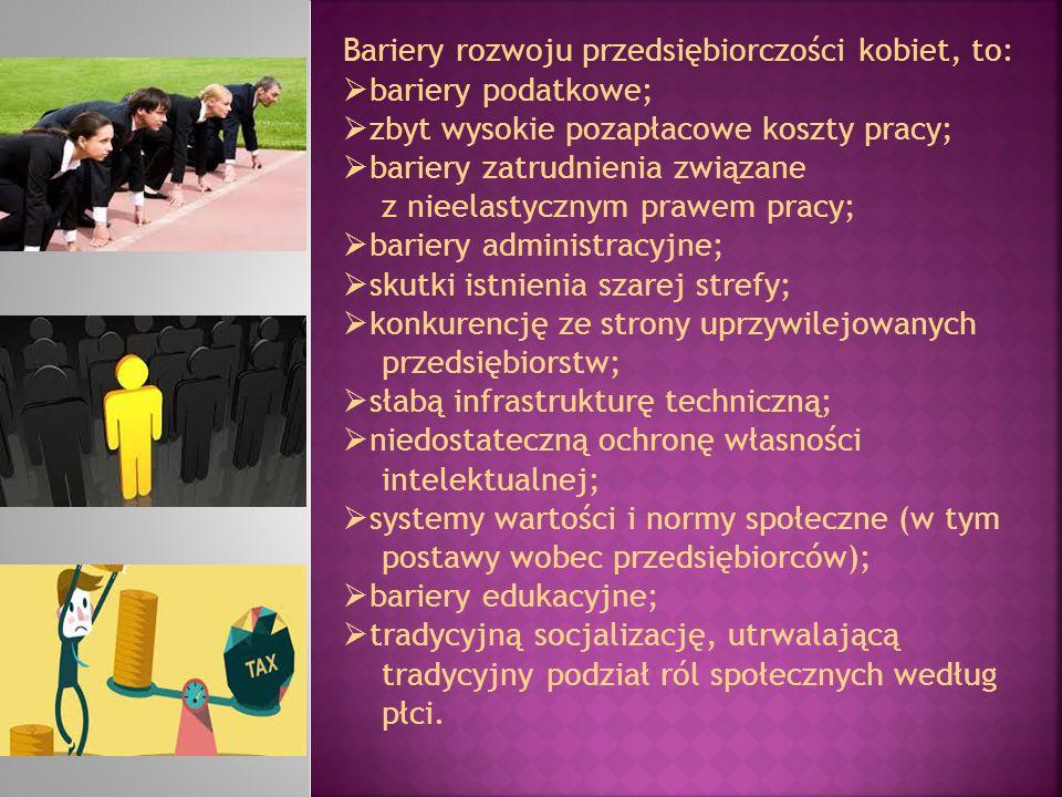 Bariery rozwoju przedsiębiorczości kobiet, to: