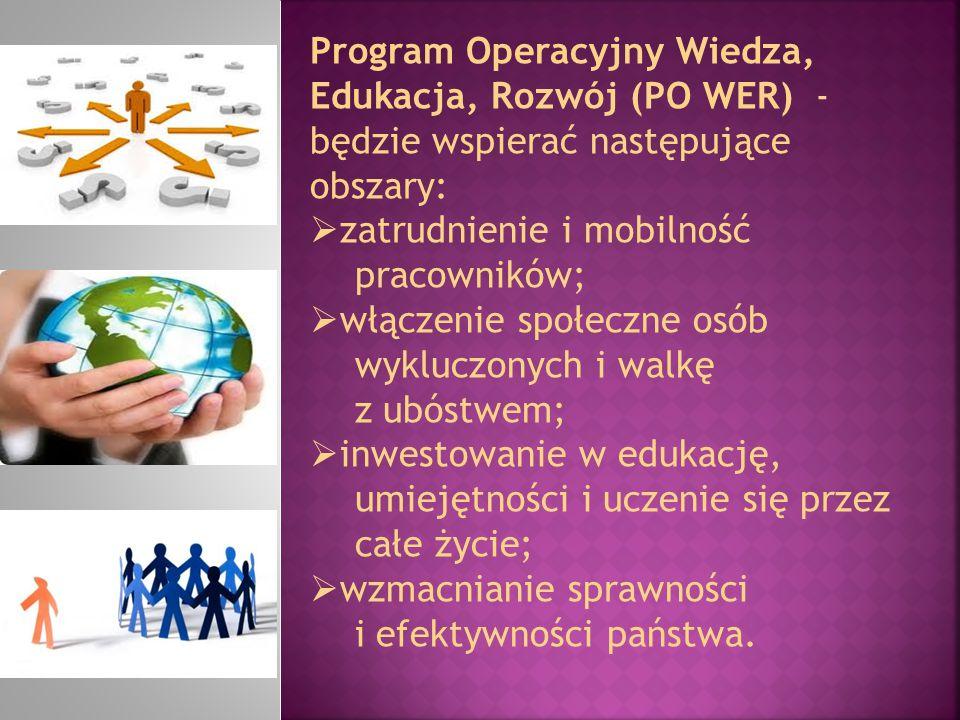 Program Operacyjny Wiedza, Edukacja, Rozwój (PO WER) - będzie wspierać następujące obszary: