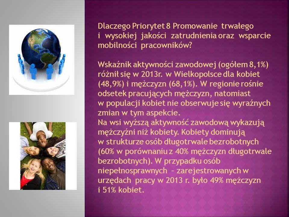Dlaczego Priorytet 8 Promowanie trwałego i wysokiej jakości zatrudnienia oraz wsparcie mobilności pracowników