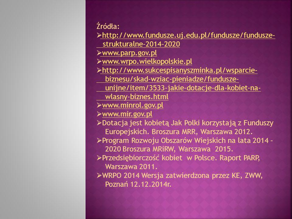Źródła: http://www.fundusze.uj.edu.pl/fundusze/fundusze- strukturalne-2014-2020. www.parp.gov.pl.