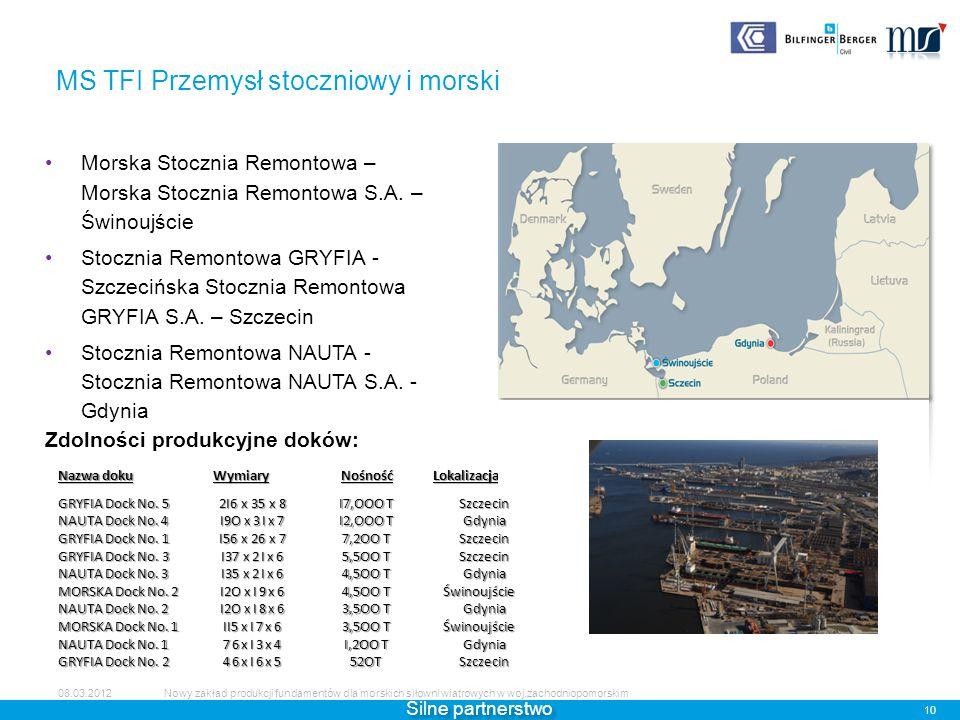 MS TFI Przemysł stoczniowy i morski