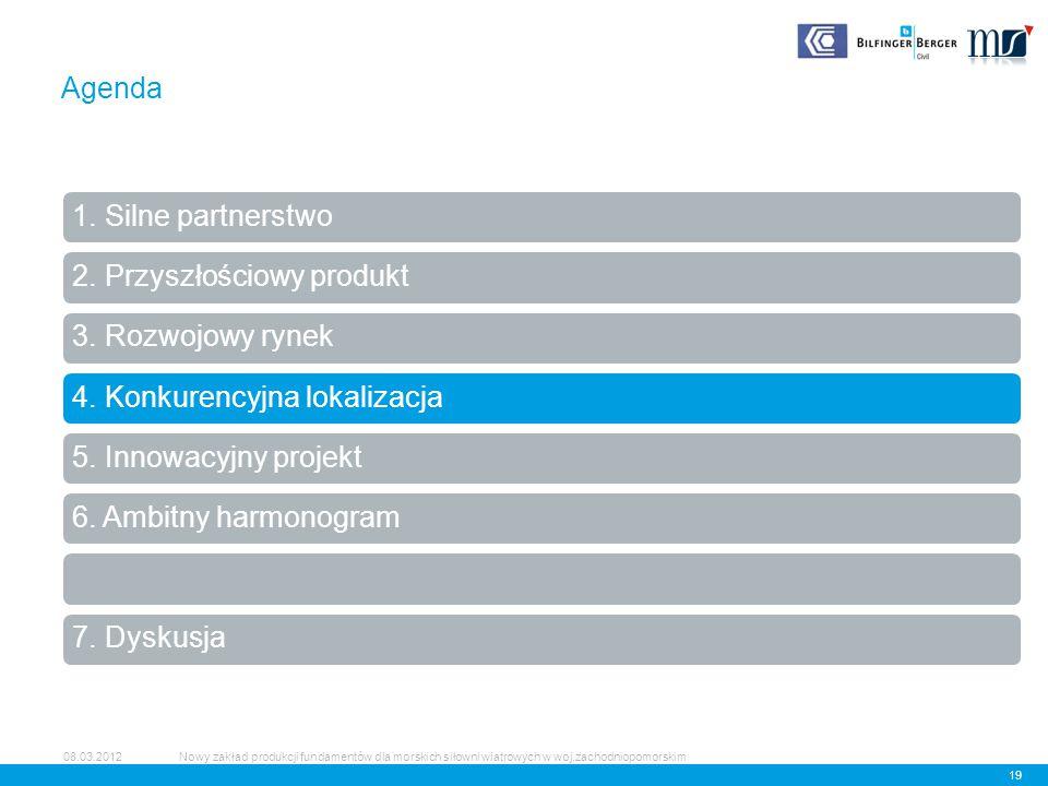 Agenda 1. Silne partnerstwo. 2. Przyszłościowy produkt. 3. Rozwojowy rynek. 4. Konkurencyjna lokalizacja.
