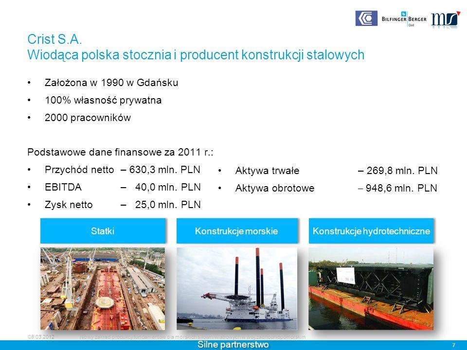 Crist S.A. Wiodąca polska stocznia i producent konstrukcji stalowych