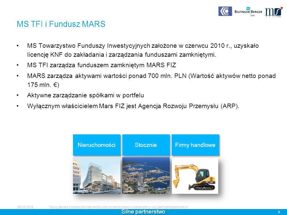 MS TFI i Fundusz MARS