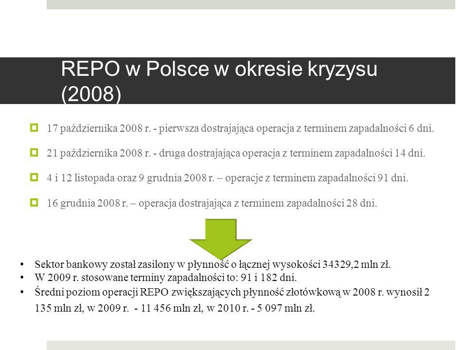 REPO w Polsce w okresie kryzysu (2008)