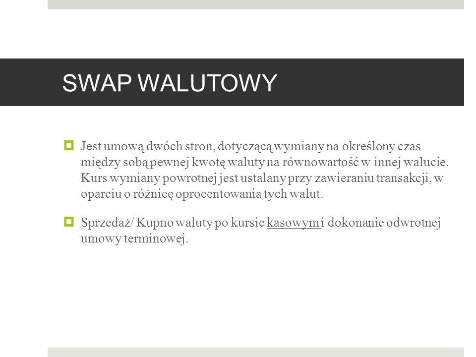 SWAP WALUTOWY