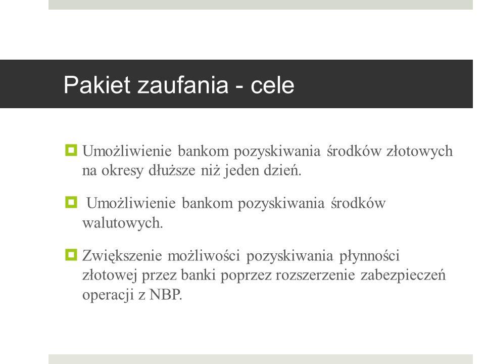 Pakiet zaufania - cele Umożliwienie bankom pozyskiwania środków złotowych na okresy dłuższe niż jeden dzień.