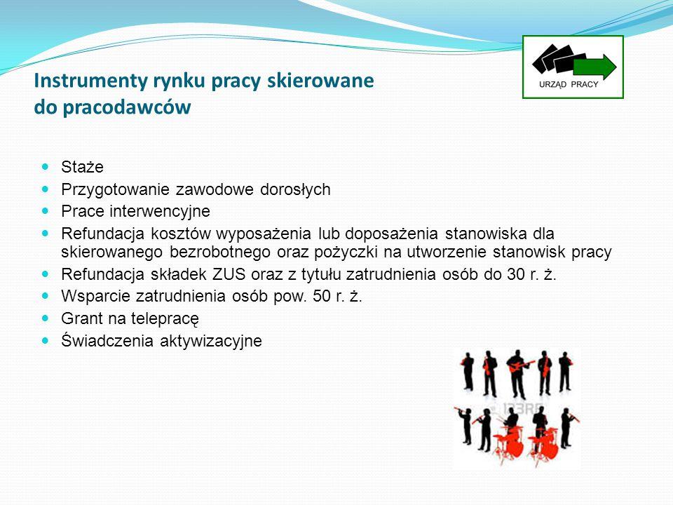Instrumenty rynku pracy skierowane do pracodawców