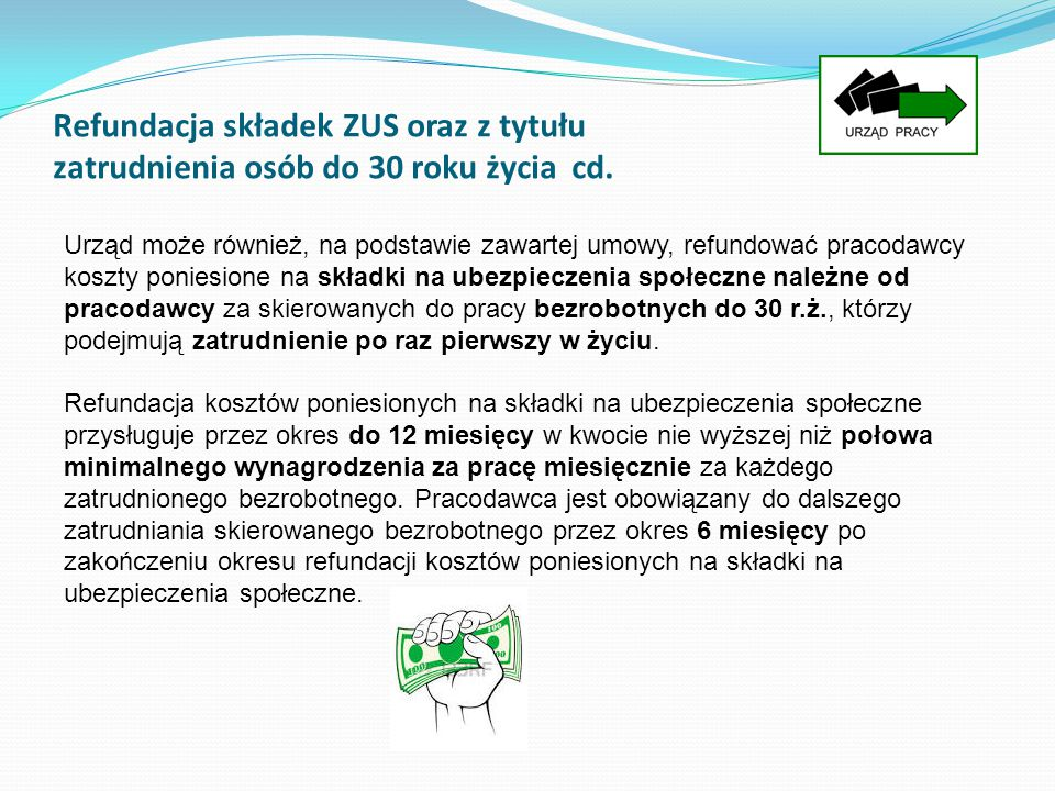 Refundacja składek ZUS oraz z tytułu zatrudnienia osób do 30 roku życia cd.