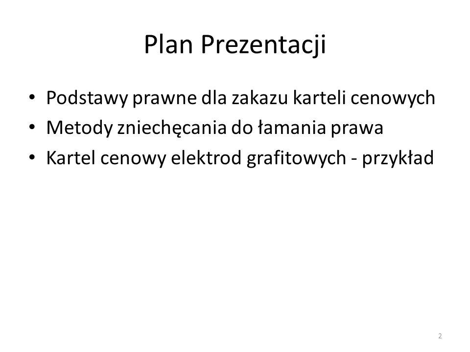 Plan Prezentacji Podstawy prawne dla zakazu karteli cenowych