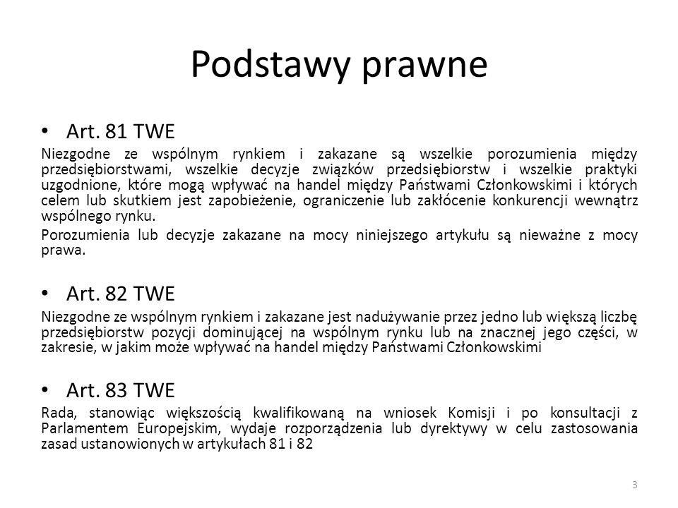 Podstawy prawne Art. 81 TWE Art. 82 TWE Art. 83 TWE