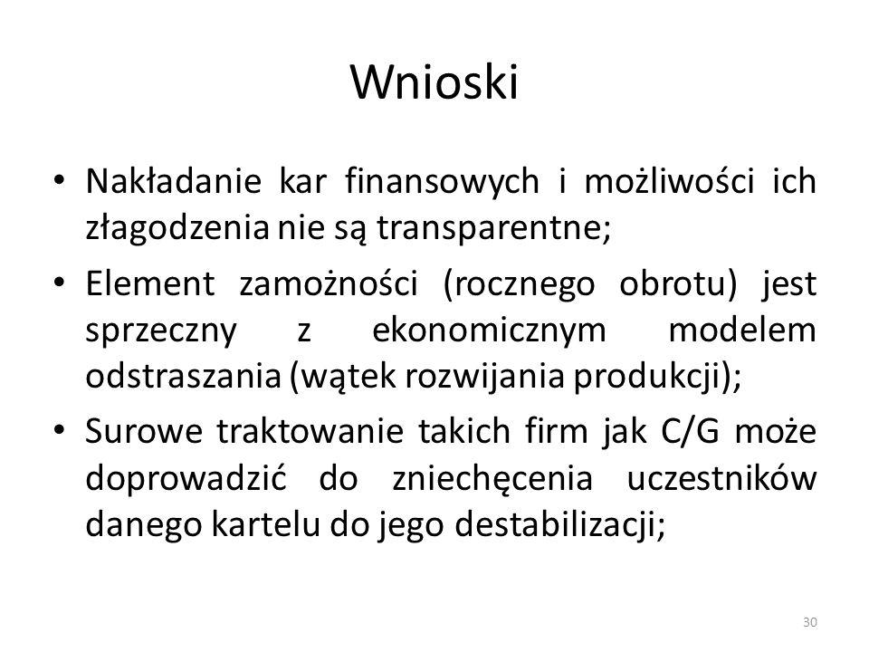 Wnioski Nakładanie kar finansowych i możliwości ich złagodzenia nie są transparentne;