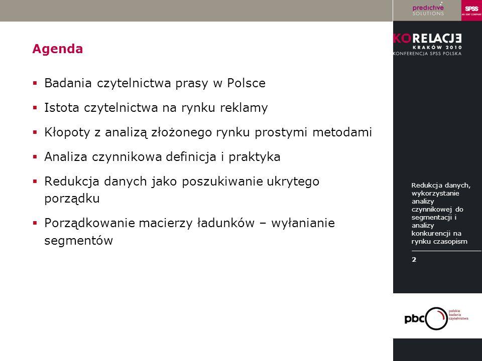 Badania czytelnictwa prasy w Polsce