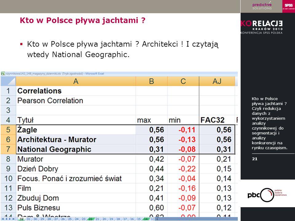 Kto w Polsce pływa jachtami
