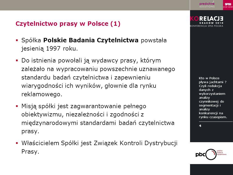 Czytelnictwo prasy w Polsce (1)