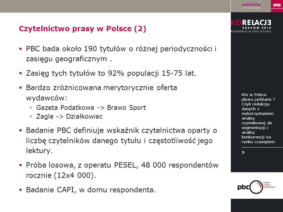 Czytelnictwo prasy w Polsce (2)