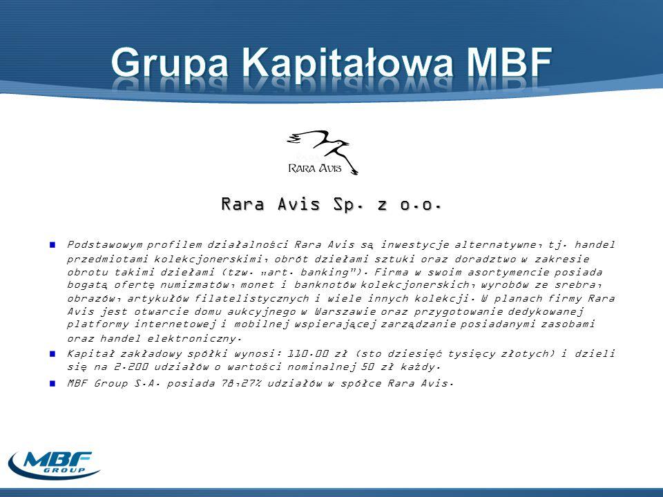 Grupa Kapitałowa MBF Rara Avis Sp. z o.o.