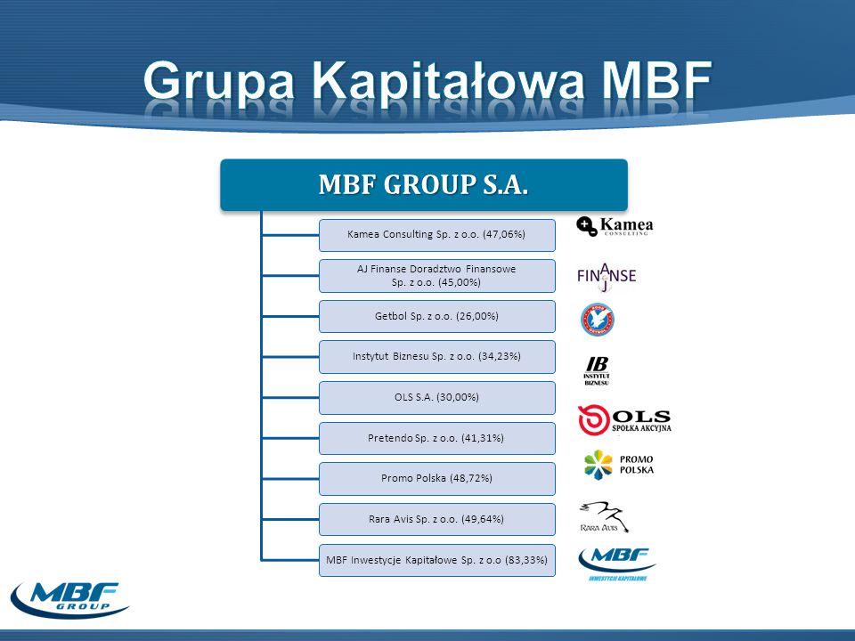 Grupa Kapitałowa MBF MBF GROUP S.A.