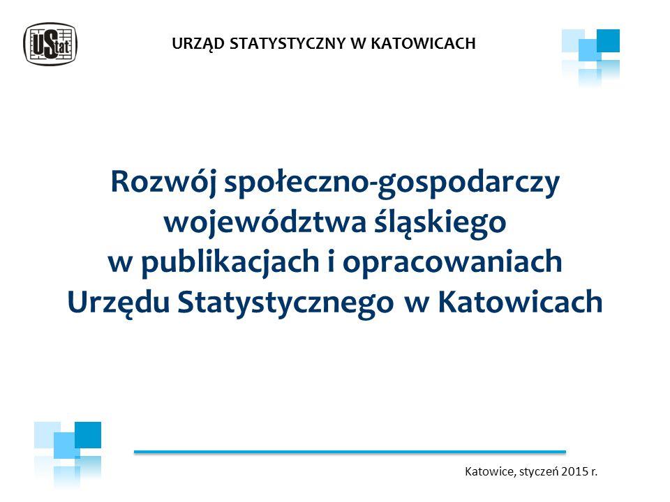Rozwój społeczno-gospodarczy województwa śląskiego
