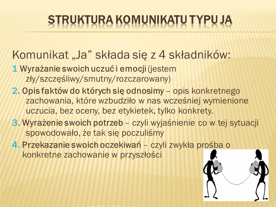 Struktura Komunikatu typu JA