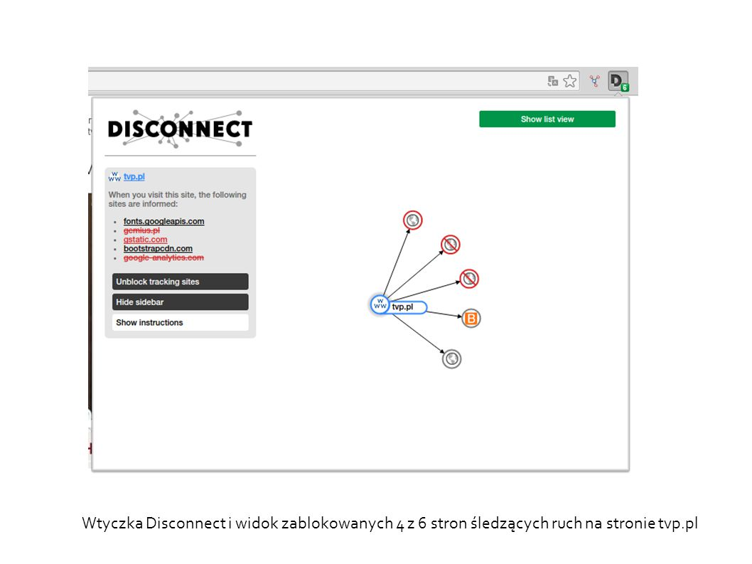 Wtyczka Disconnect i widok zablokowanych 4 z 6 stron śledzących ruch na stronie tvp.pl