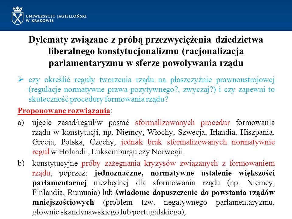 Dylematy związane z próbą przezwyciężenia dziedzictwa liberalnego konstytucjonalizmu (racjonalizacja parlamentaryzmu w sferze powoływania rządu