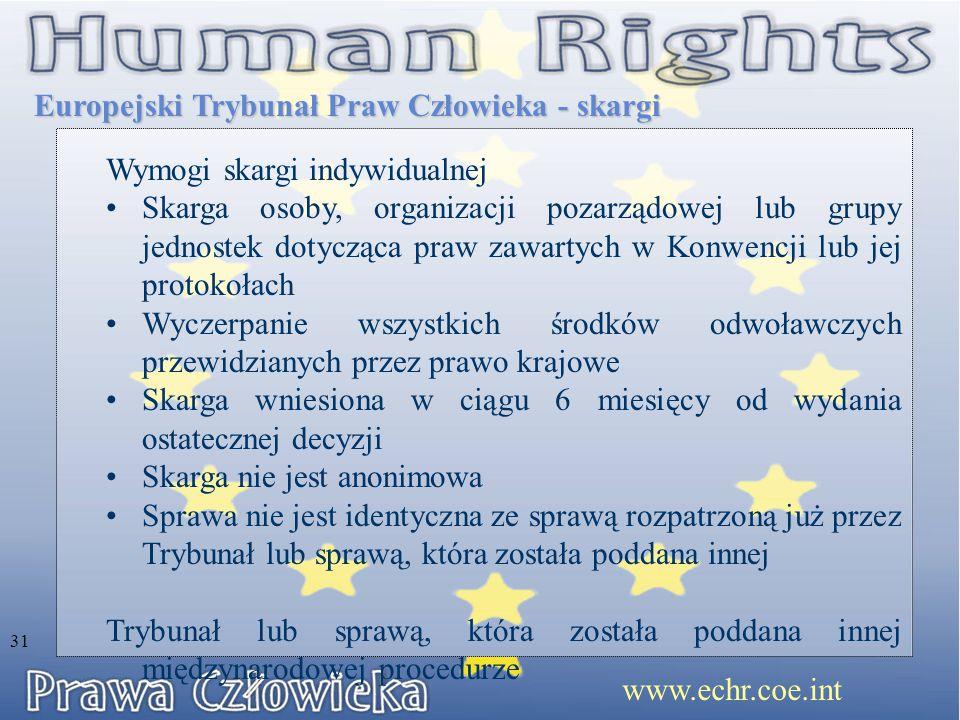 Europejski Trybunał Praw Człowieka - skargi