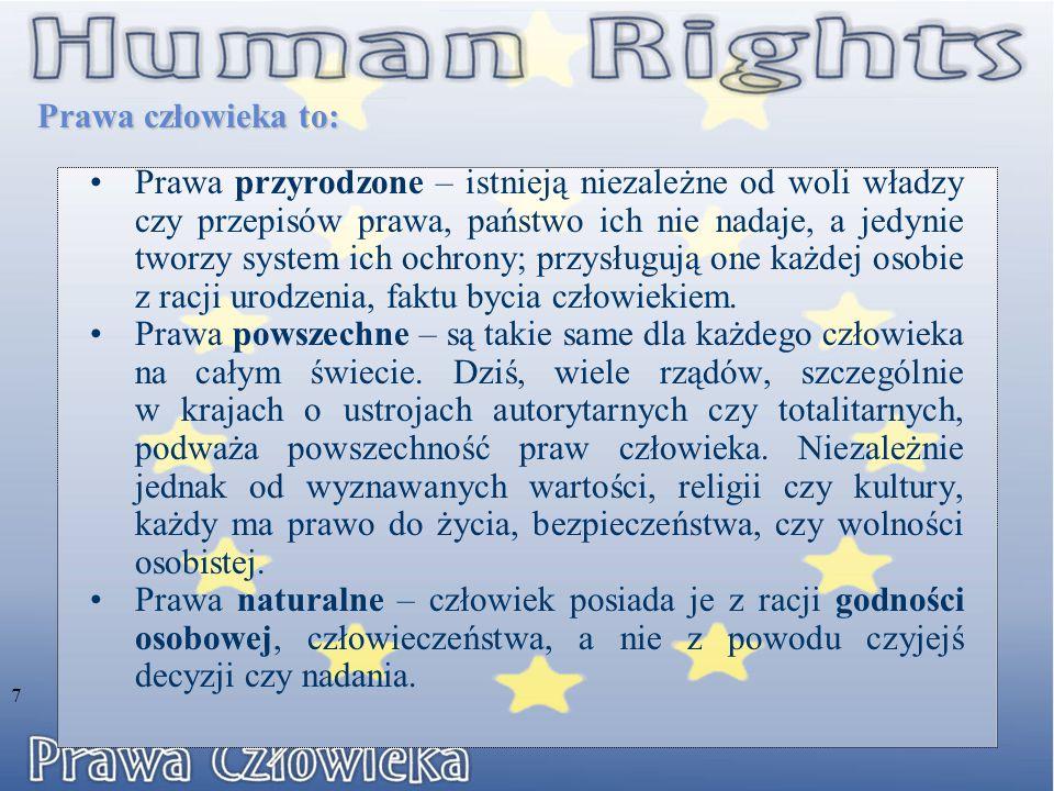 Prawa człowieka to: