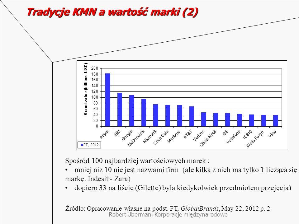 Tradycje KMN a wartość marki (2)
