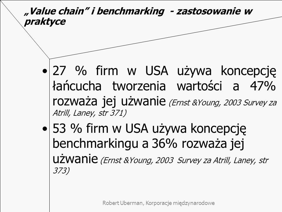 """""""Value chain i benchmarking - zastosowanie w praktyce"""