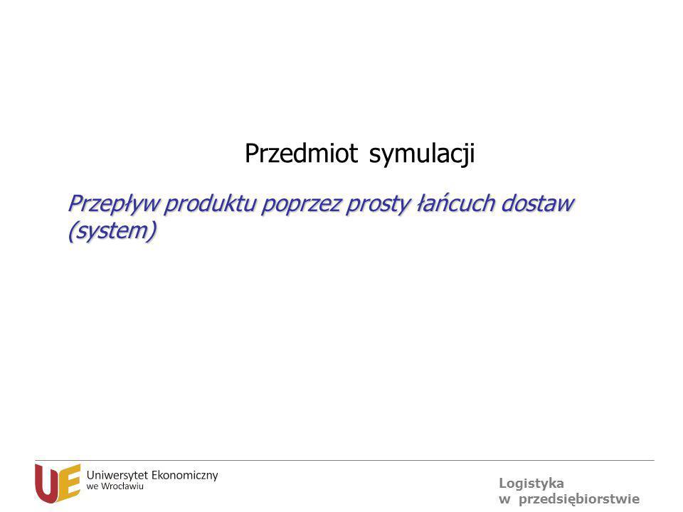 Przepływ produktu poprzez prosty łańcuch dostaw (system)