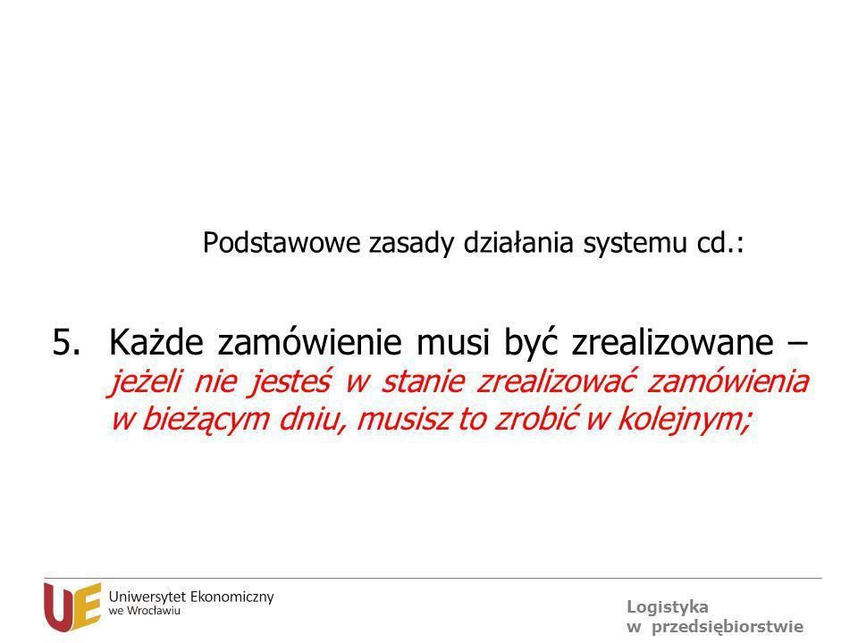 Podstawowe zasady działania systemu cd.: