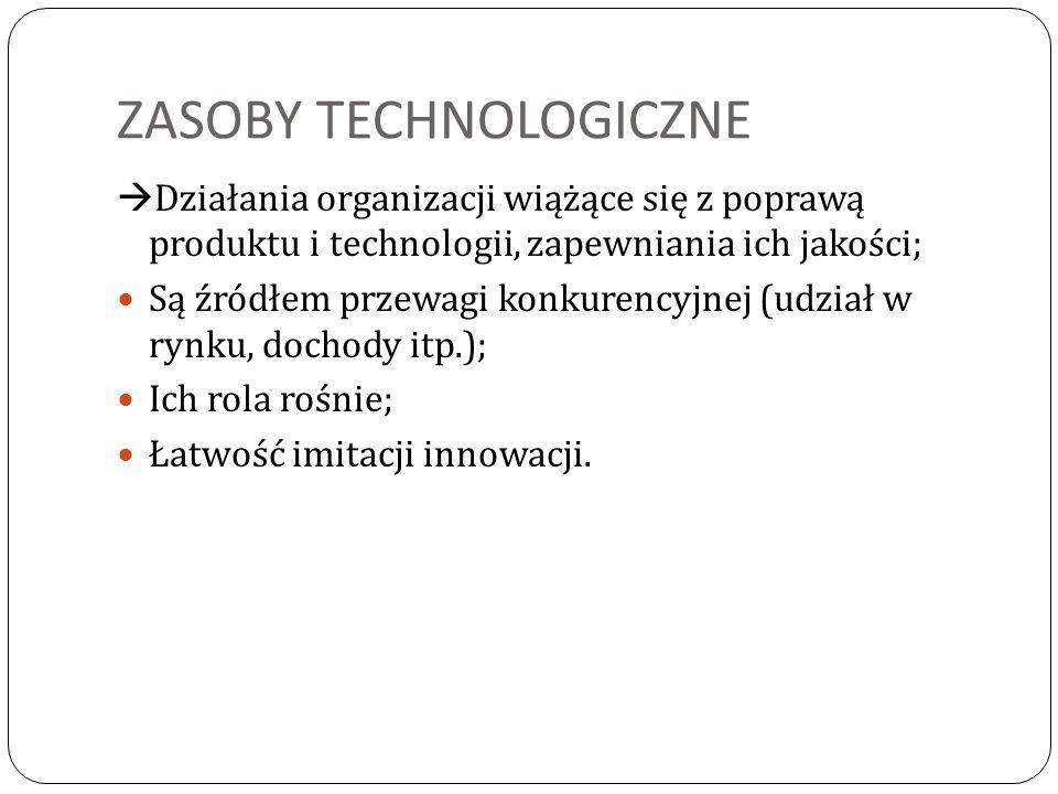 ZASOBY TECHNOLOGICZNE
