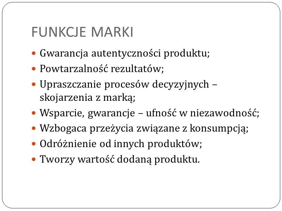 FUNKCJE MARKI Gwarancja autentyczności produktu;