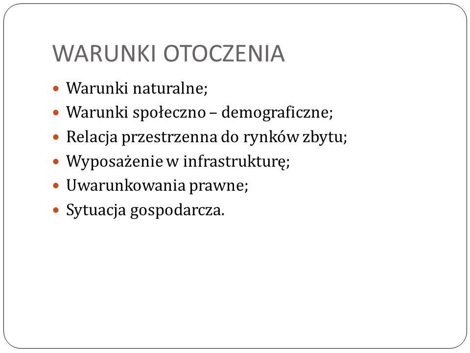 WARUNKI OTOCZENIA Warunki naturalne;