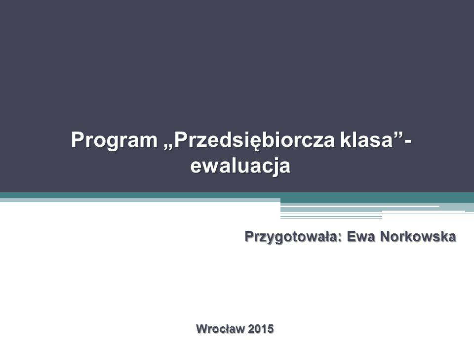 """Program """"Przedsiębiorcza klasa - ewaluacja"""