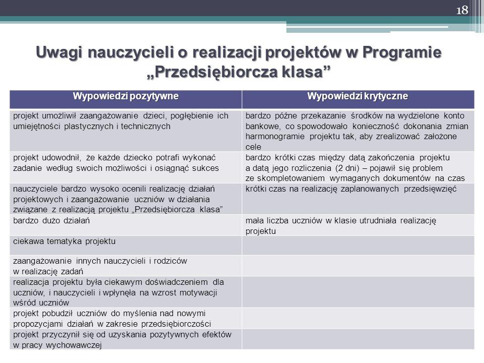 """Uwagi nauczycieli o realizacji projektów w Programie """"Przedsiębiorcza klasa"""