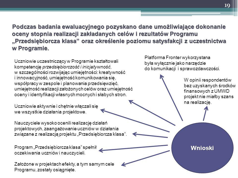 """Podczas badania ewaluacyjnego pozyskano dane umożliwiające dokonanie oceny stopnia realizacji zakładanych celów i rezultatów Programu """"Przedsiębiorcza klasa oraz określenie poziomu satysfakcji z uczestnictwa w Programie."""