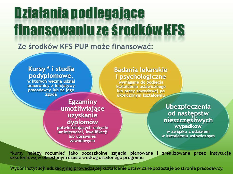 Działania podlegające finansowaniu ze środków KFS