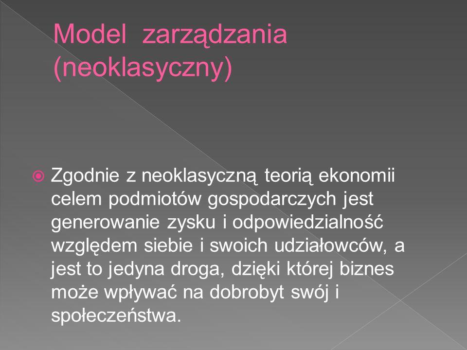 Model zarządzania (neoklasyczny)