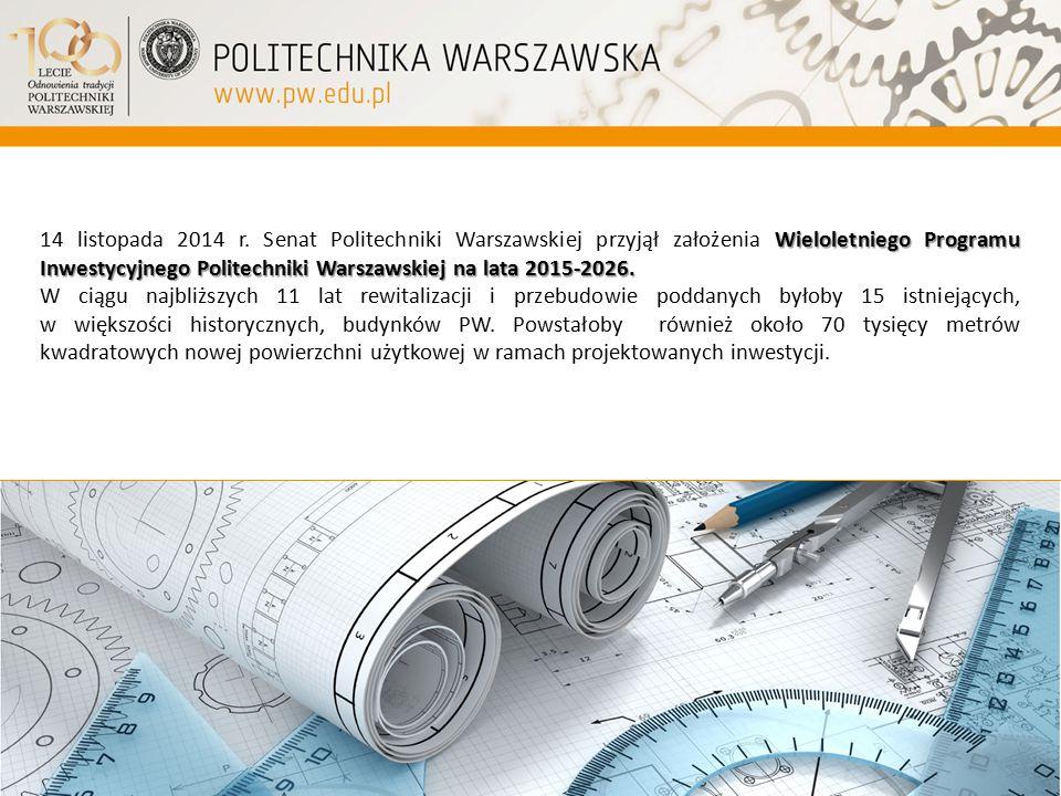 14 listopada 2014 r. Senat Politechniki Warszawskiej przyjął założenia Wieloletniego Programu Inwestycyjnego Politechniki Warszawskiej na lata 2015-2026.
