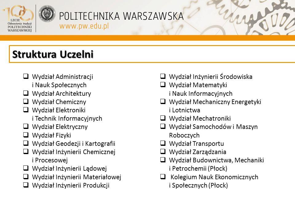 Struktura Uczelni Wydział Administracji i Nauk Społecznych