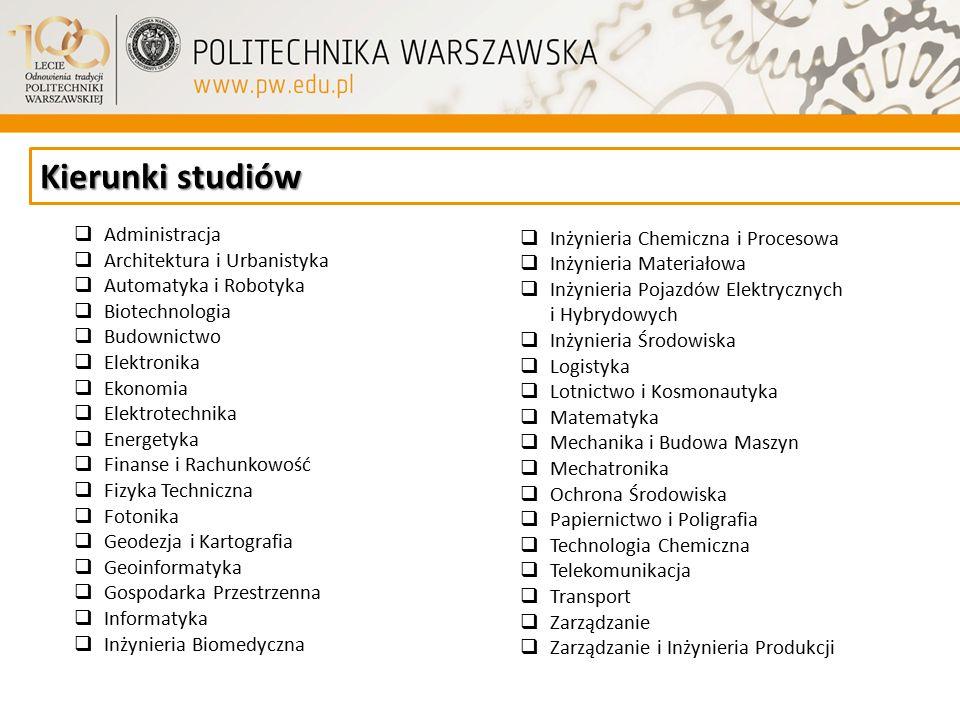 Kierunki studiów Inżynieria Chemiczna i Procesowa Administracja