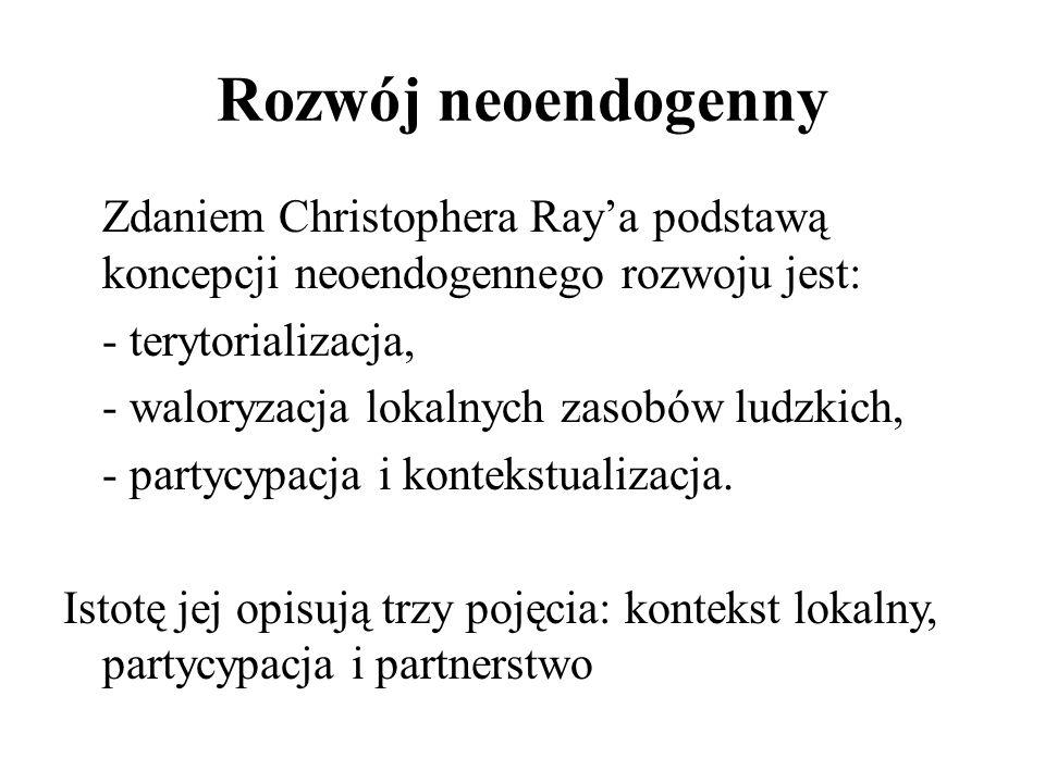 Rozwój neoendogenny Zdaniem Christophera Ray'a podstawą koncepcji neoendogennego rozwoju jest: - terytorializacja,