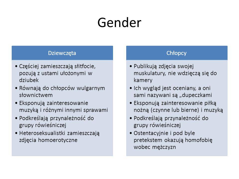 Gender Dziewczęta. Częściej zamieszczają słitfocie, pozują z ustami ułożonymi w dziubek. Równają do chłopców wulgarnym słownictwem.