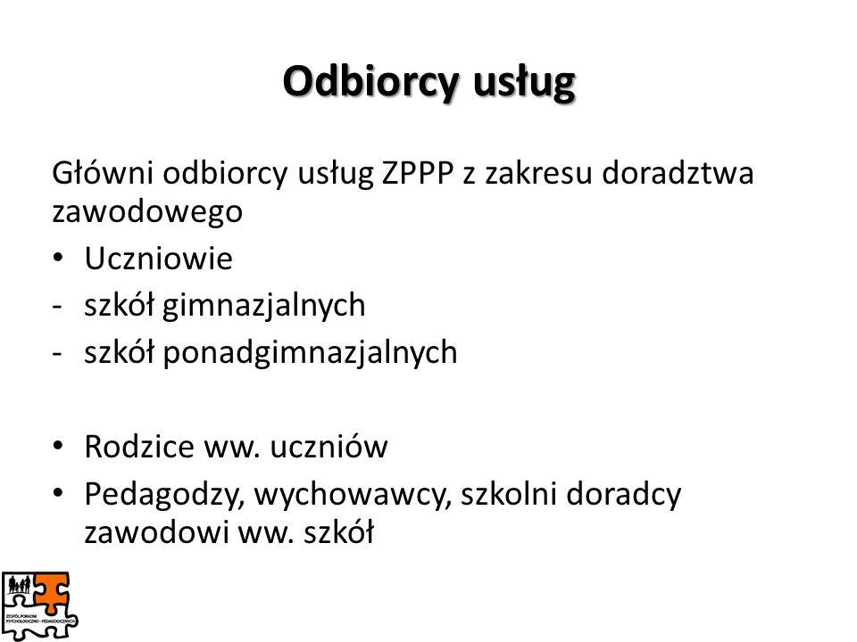 Odbiorcy usług Główni odbiorcy usług ZPPP z zakresu doradztwa zawodowego. Uczniowie. szkół gimnazjalnych.