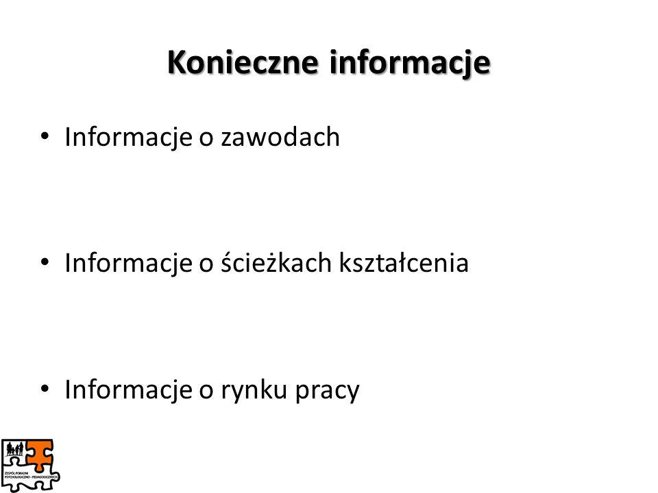 Konieczne informacje Informacje o zawodach