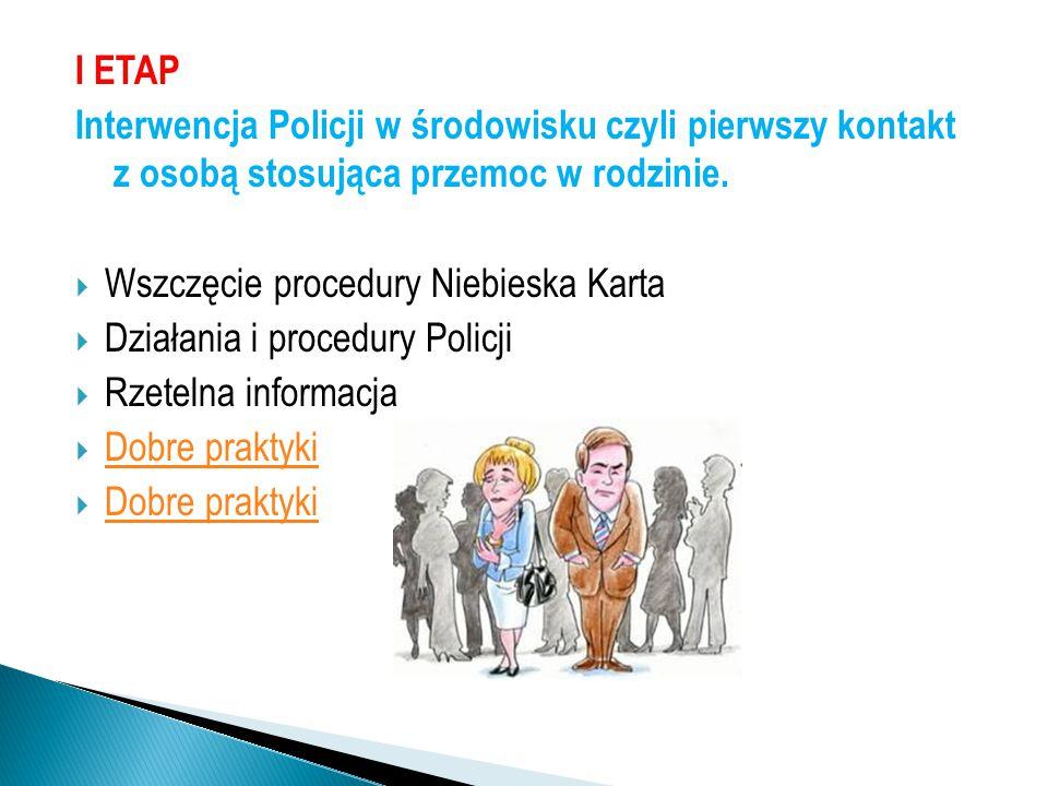 I ETAP Interwencja Policji w środowisku czyli pierwszy kontakt z osobą stosująca przemoc w rodzinie.