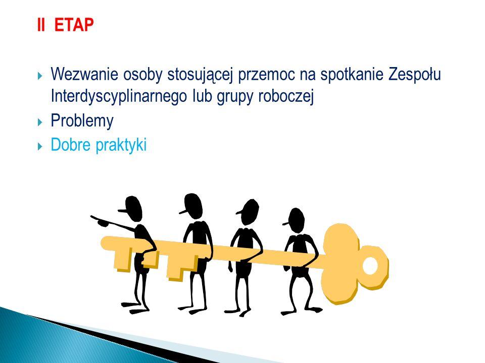 II ETAP Wezwanie osoby stosującej przemoc na spotkanie Zespołu Interdyscyplinarnego lub grupy roboczej.